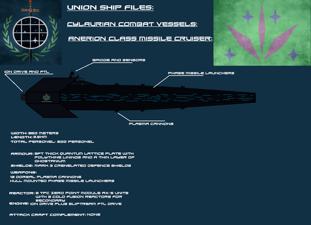 File:Anerion Class Missile cruiser.png