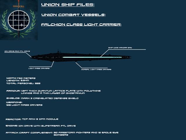 File:Falchion class.png