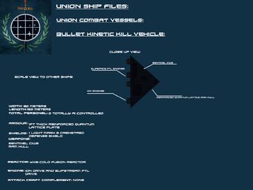 Bullet class KKV