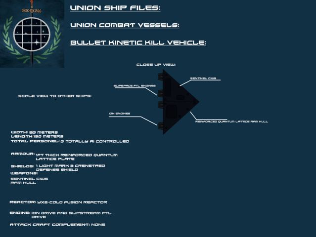File:Bullet class KKV.png