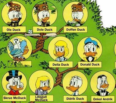Ole Dole Doffen-familie