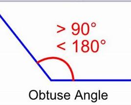 Obtuse Angle | Angles Wiki | FANDOM powered by Wikia