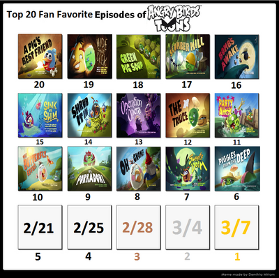 Top 20 Angry Birds Toons Fan Favorites -20-6