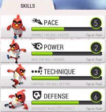 Angry Birds Goal (Skills)