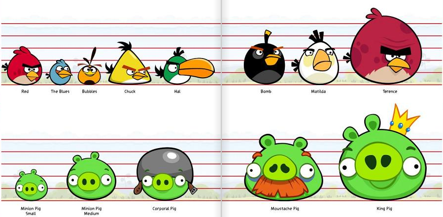 Image - Size Chart Birds And Pigs.png