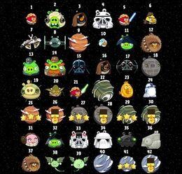Персонажи и планеты