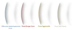 Виды гравитационных полей