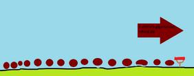 ABO level three