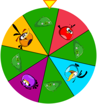 Wheel of Decisions
