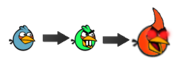 Angry Birds Upgrade - Blue Bird Phases