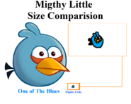 Mighty Little Size Comparision