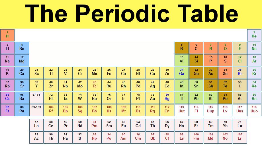 Image periodic tableg animal jam clans wiki fandom powered periodic tableg urtaz Gallery