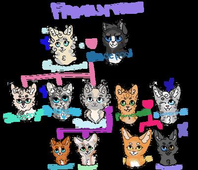 Family treeeeeete