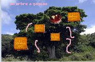 Montage arbre a gateau
