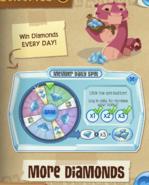 Diamond spin, membersip benefits
