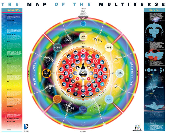 Map of DC Multiverse -3
