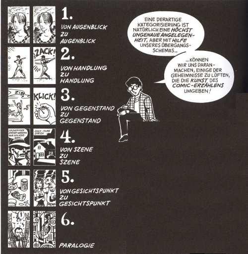 Die Kunst des Comic-Erzählens