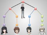 "TRon69-SAO/Yosuga no Sora – Vol.4 – Das Sora Kapitel (oder ""Darf Inzest im Anime ein Thema sein?"")"