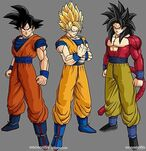 Goku in other forms