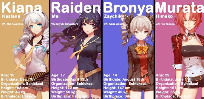 HI3 Main Characters