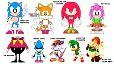 Cast of Sonic the Hedgehog Characters
