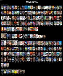 Recommended Anime Films
