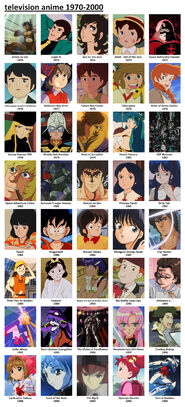 Essential TV Anime 1970-2000