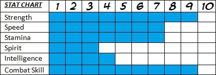 File:Miku Stat Chart.jpg