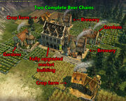 Anno 1404-campaign chapter5 beer production chains