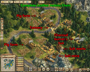 Anno 1404-campaign chapter5 northern island jerkins complete production