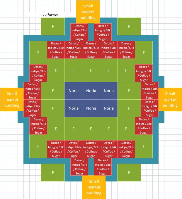 cb layouts