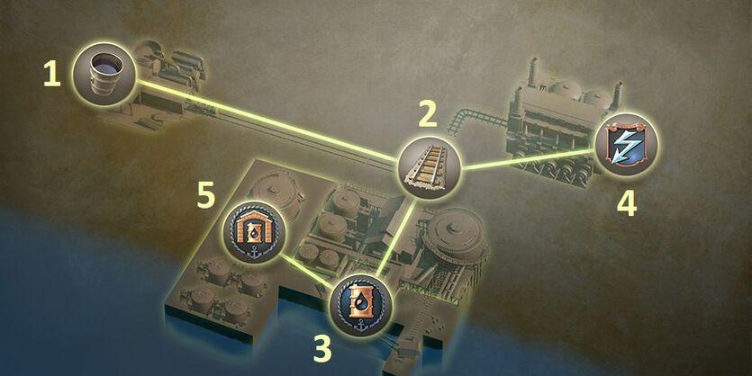 Electricity blog building chain 01-1 Edit2