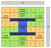 Coral layout