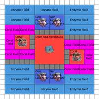 ImmunityDrug Layout