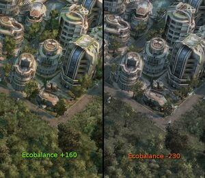 Ecobalance comparison