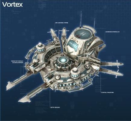 Ark anno 2070 wiki fandom powered by wikia vortex ark malvernweather Choice Image