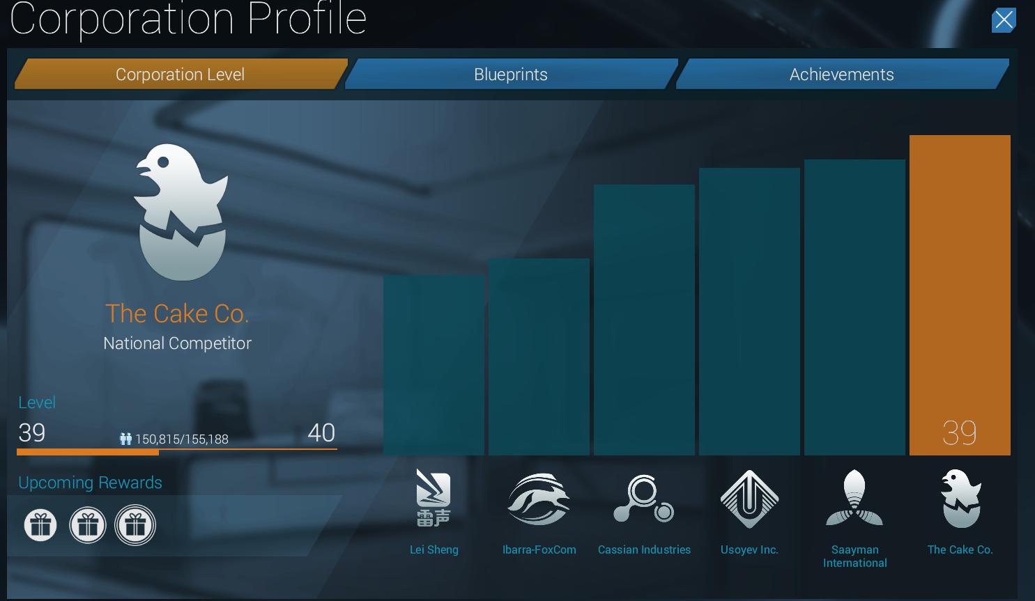 anno 1404 profile