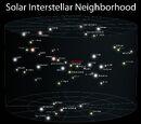 Sector Galáctico