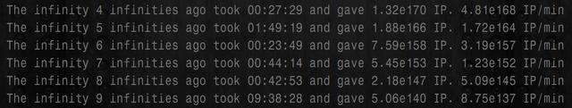 File:Progress post replicanti.PNG