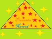 Piramida nagród