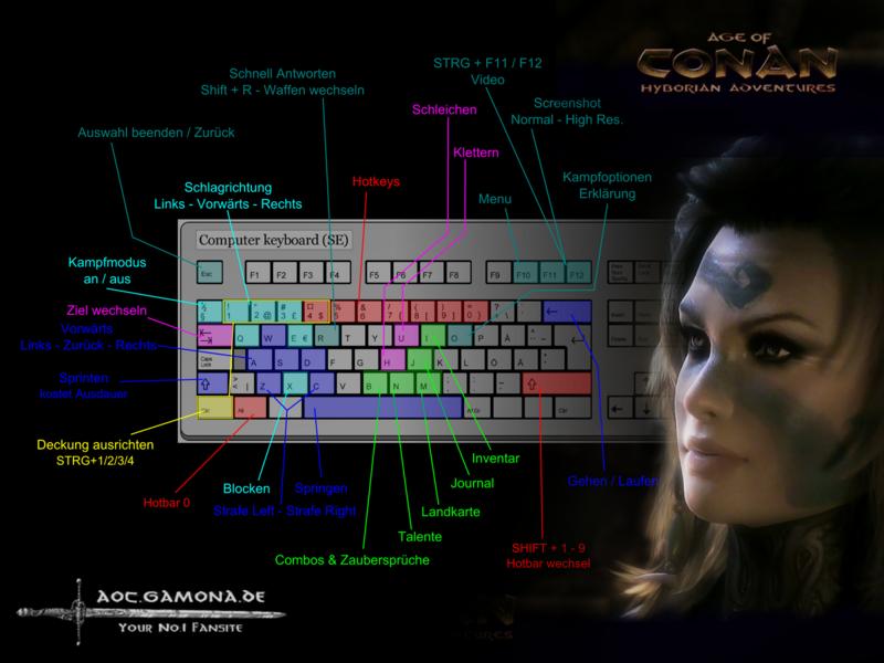 Aoc keyboard