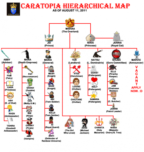 Caratopia