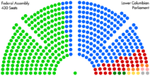 Federal Assembly seating chart