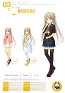 Mashiro's Biography