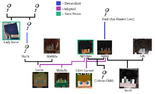 Aphamu's Family Tree
