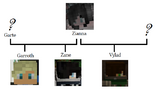 Zianna's Family Tree