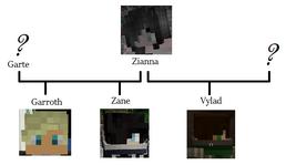 Zianna's Family Tree