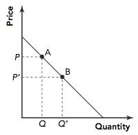 File:Figure 4-1.jpg