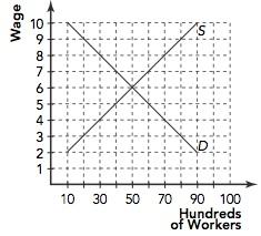 File:Figure 28-1.jpg