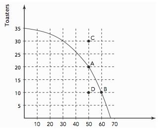 File:Figure 2-3.jpg